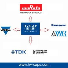 China High Voltage Capacitor Manufacturer HV-Caps.biz Offers German Quality at Asian Prices